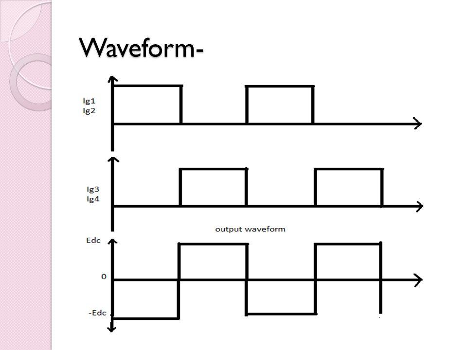 Waveform-