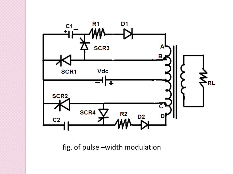 fig. of pulse –width modulation