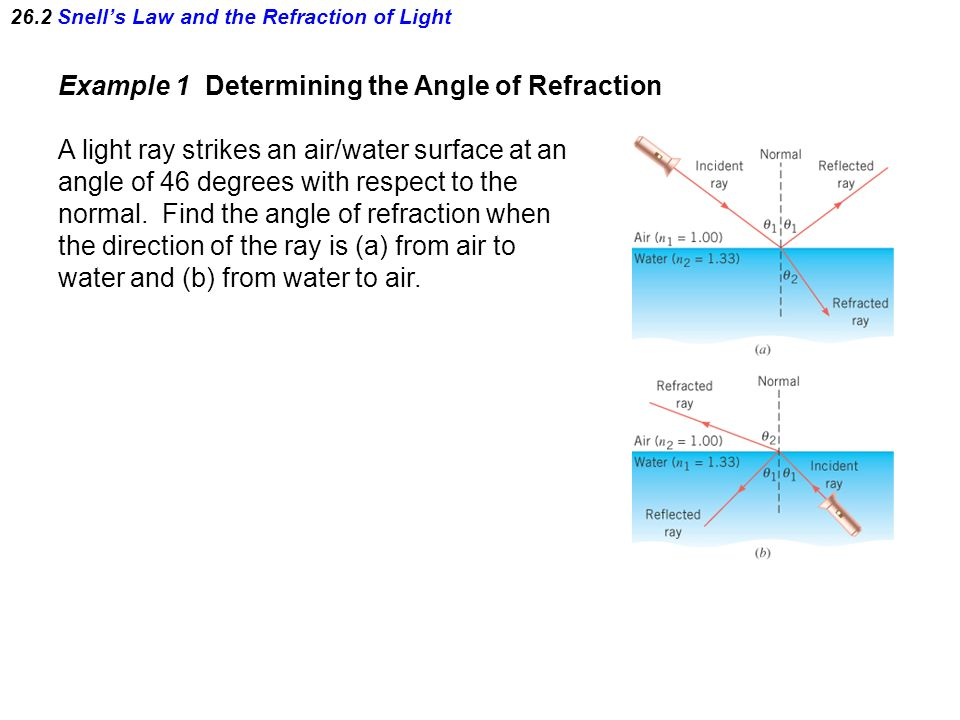 how to find refractive index of air