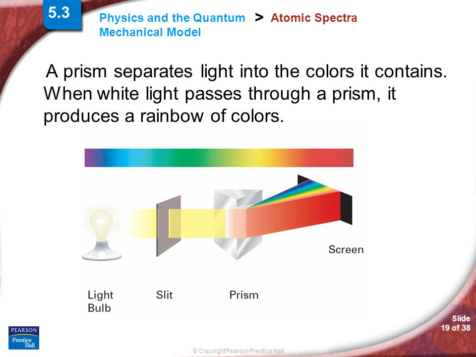 5.3 Atomic Spectra. A prism separates light into the colors it contains. When white light passes through a prism, it produces a rainbow of colors.
