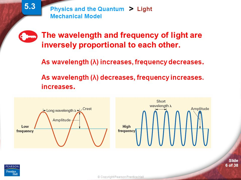 5.3 Light. The wavelength and frequency of light are inversely proportional to each other. As wavelength (λ) increases, frequency decreases.
