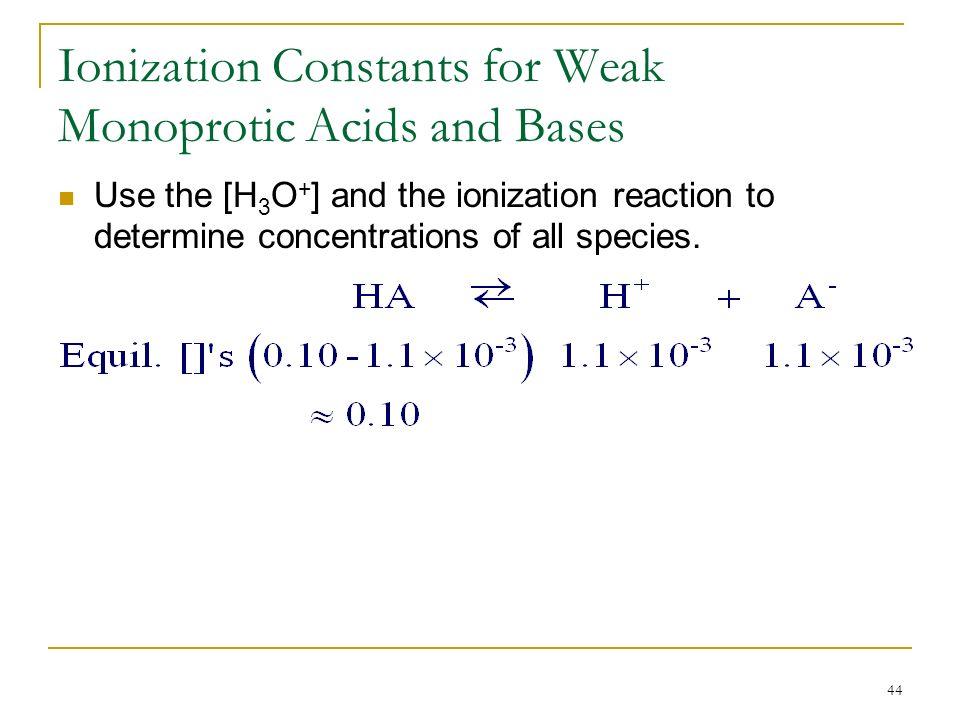 ionization of weak acids and bases pdf