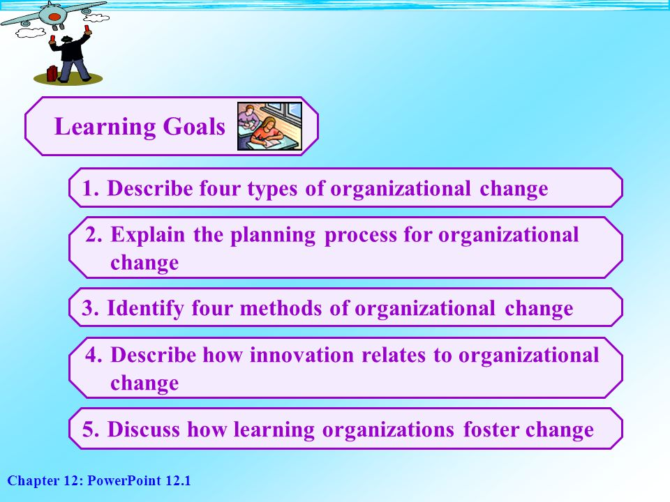 a discussion on the planned organizational change Enter now and discover a complete planned organizational change guide on the chris established the change blog to create a source for news and discussion.