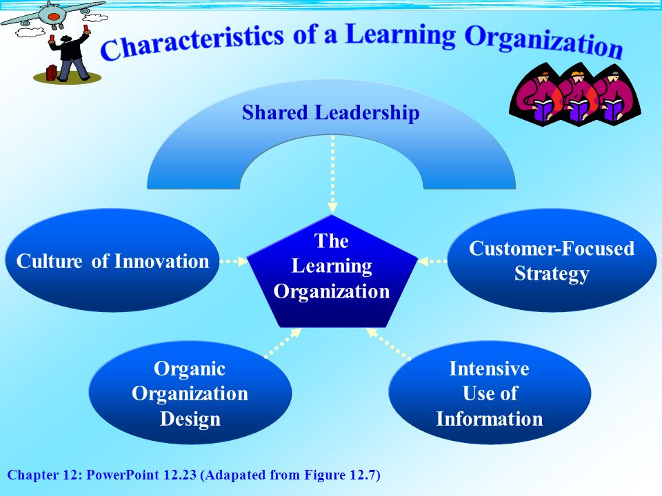 the characteristics of a learning organization The global learning organization (glo)  a long list of the characteristics of a learning organization are shown in marquardt and reynolds (1994), .