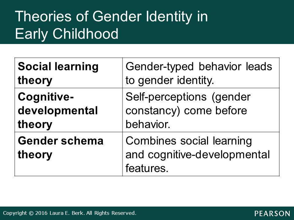 gender identity in consumer behaviour