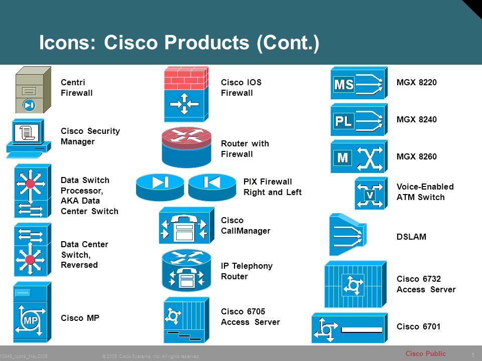 Cisco 2900 Ios Download