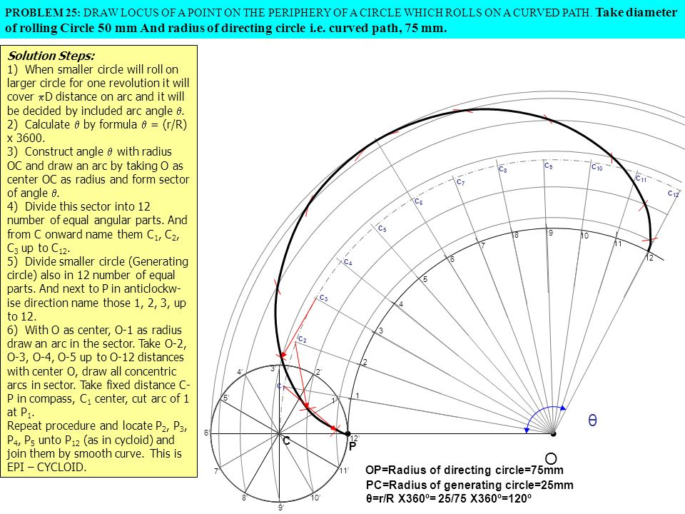 Point undergoing two types of displacements ppt video online problem 25 draw locus of a point on the periphery of a circle which rolls sciox Image collections