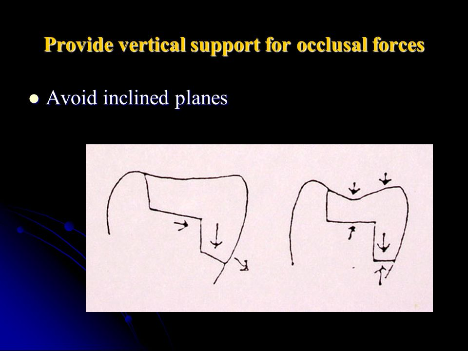 Provide vertical support for occlusal forces
