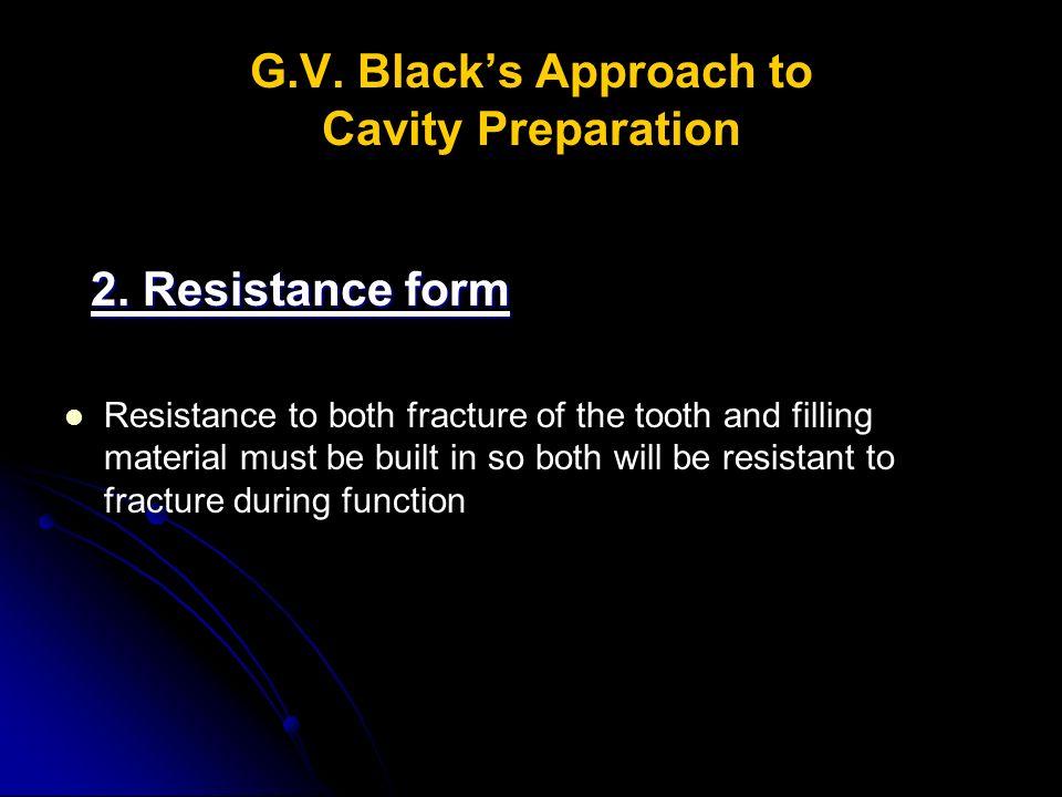G.V. Black's Approach to Cavity Preparation