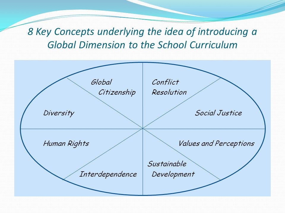 key players in curriculum development Slo • netherlands institute for curriculum development  as teachers become  real team players, their activities become more cohesive, and they are  content  knowledge are considered the keys to successful curriculum improvement.