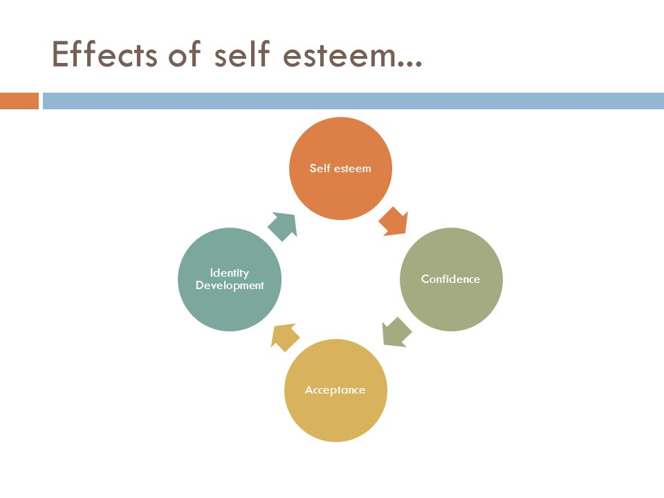the effects of athlete self confidence Effect of self-efficacy on the performance of athletes singh1, td,  district level athletes on confidence in physical self –presentation was.