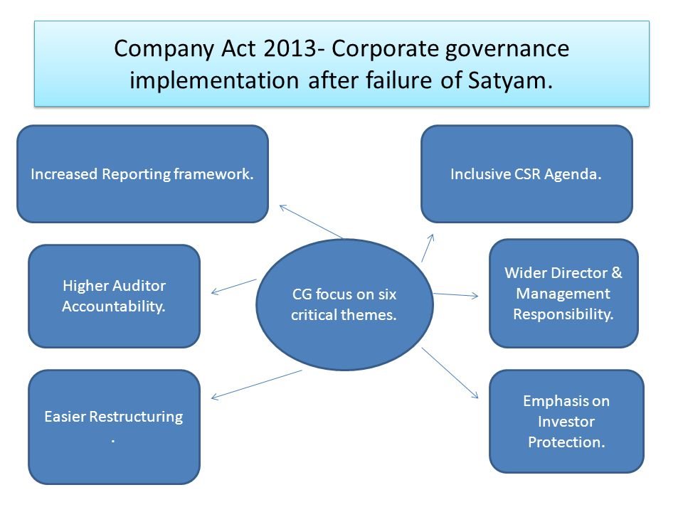 corporate governance satyam enron It also specified tighter rules for corporate governance, including internal   consider first enron, the gigantic scam that has unfortunately set the bar  to the  satyam case, is that of adelphia communications company, which.