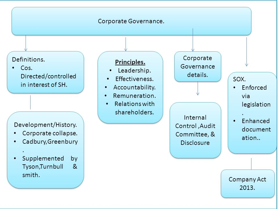 An analysis of two principals of corporate governance leadership and effectiveness