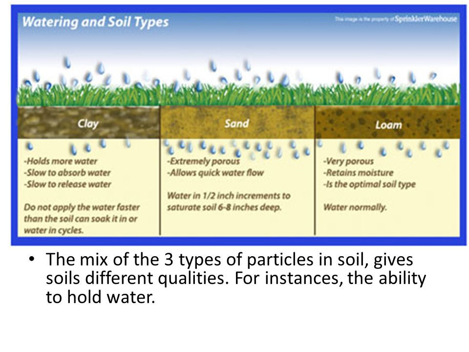 Explain the causes of soil degradation ppt download for Different type of water