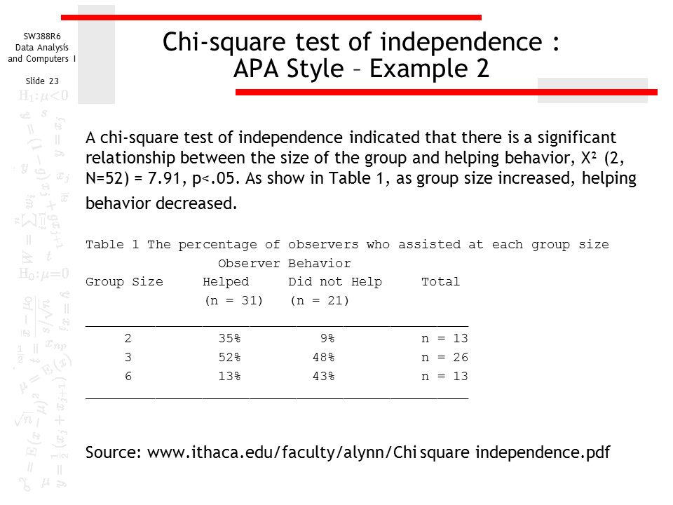 The story of chi square table apa style has just gone chi square test of independence ppt download watchthetrailerfo