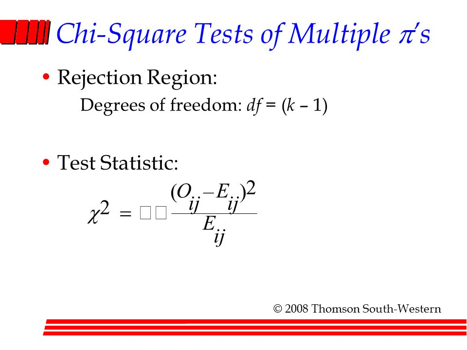Chapter 13 chi square applications ppt video online download for Chi square table 99 degrees of freedom
