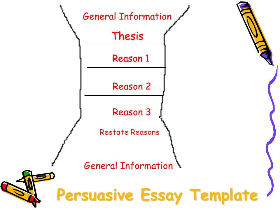 readwritethink writing a persuasive essay How to write a persuasive essay high school, college, and even university students from all over the globe are writing persuasive essays however, most of them are not proficient when it comes to adequate literary organization unless you devise a comprehensible structure.