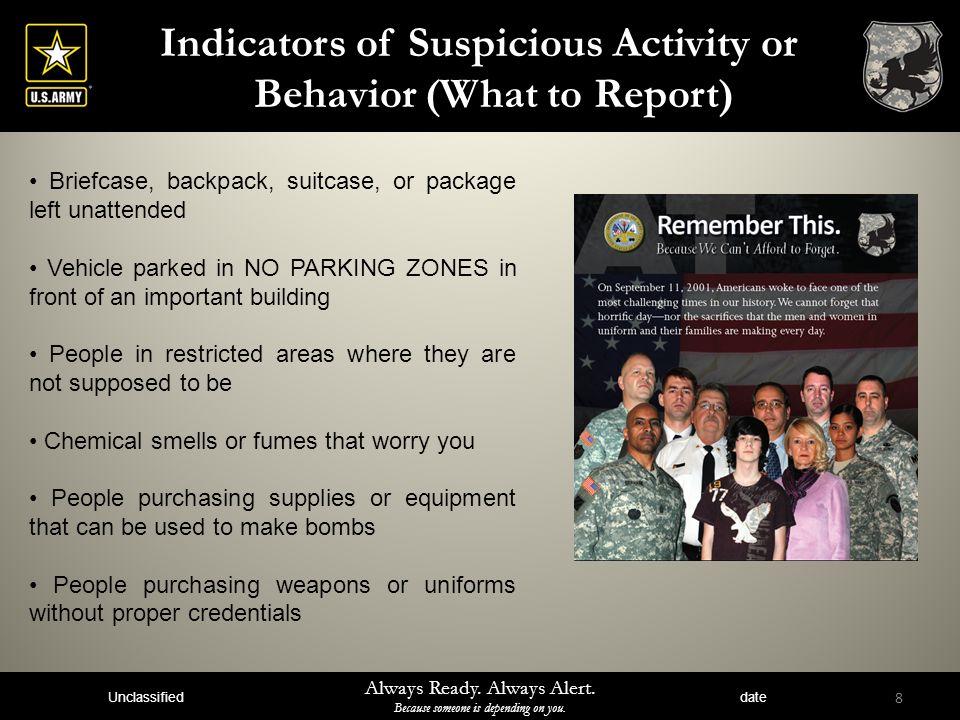 Indicators of Suspicious Activity or Behavior (What to Report)