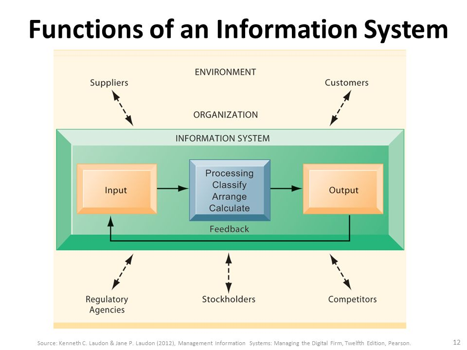 dimensions of information systems The xxi century brought significant new changes in information systems improvement, especially as regards increasing their role in the performance of an organization given the need to ensure the functioning of information systems, today, increasingly there are new openings in terms of ensuring their security in this article.