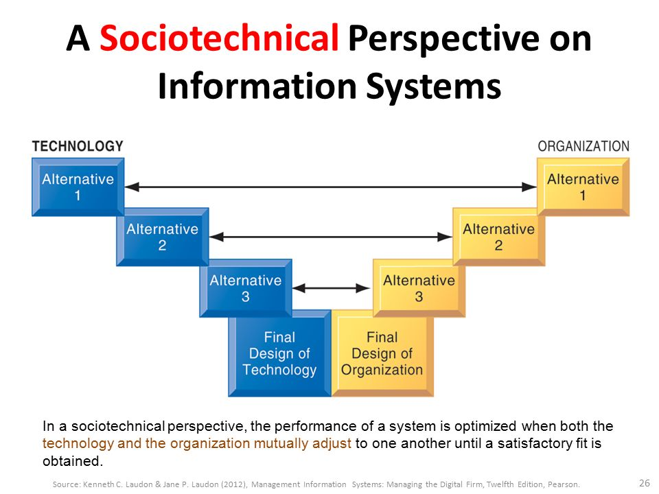 what strategic business objectives do ups s information systems address Management information systems: managing the digital firm, 11e a managerial element in the ups tracking system described in the chapter is a) which of the six strategic business objectives does accenture's information systems contribute to answer.