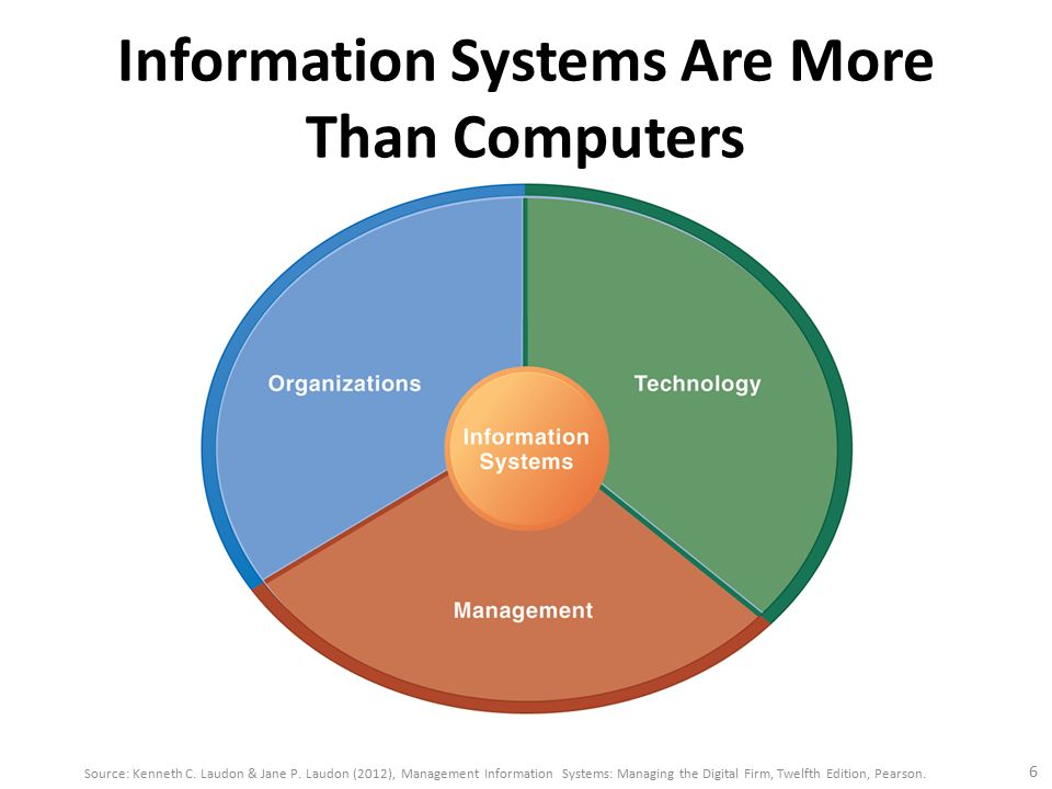 laudon laudon management information systems managing the digital firm 11th edition case study Management information systems by kenneth c laudon management information systems has 1 available management information systems: managing the digital firm.