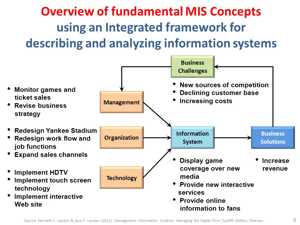 case study of chapter10 of mis by laudon laudon Management information systems, 12e (laudon) chapter 10 e-commerce:  digital  case: analysis in terms of categorize objective: 102 11) podcasting  allows.