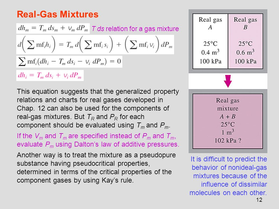 gas mixing chart