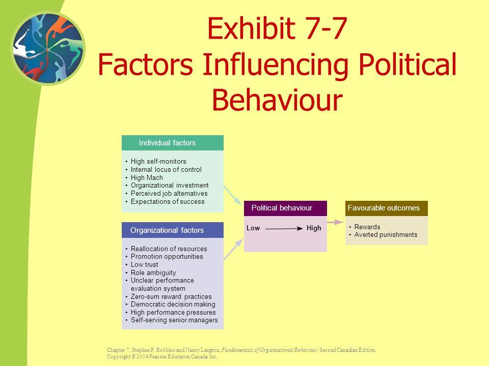 factors influencing investment behaviour Factors influencing behaviour of individual investor in stock market: a case study  in west bengal 1 arup kumar sarkar, 2 dr tarak nath sahu.