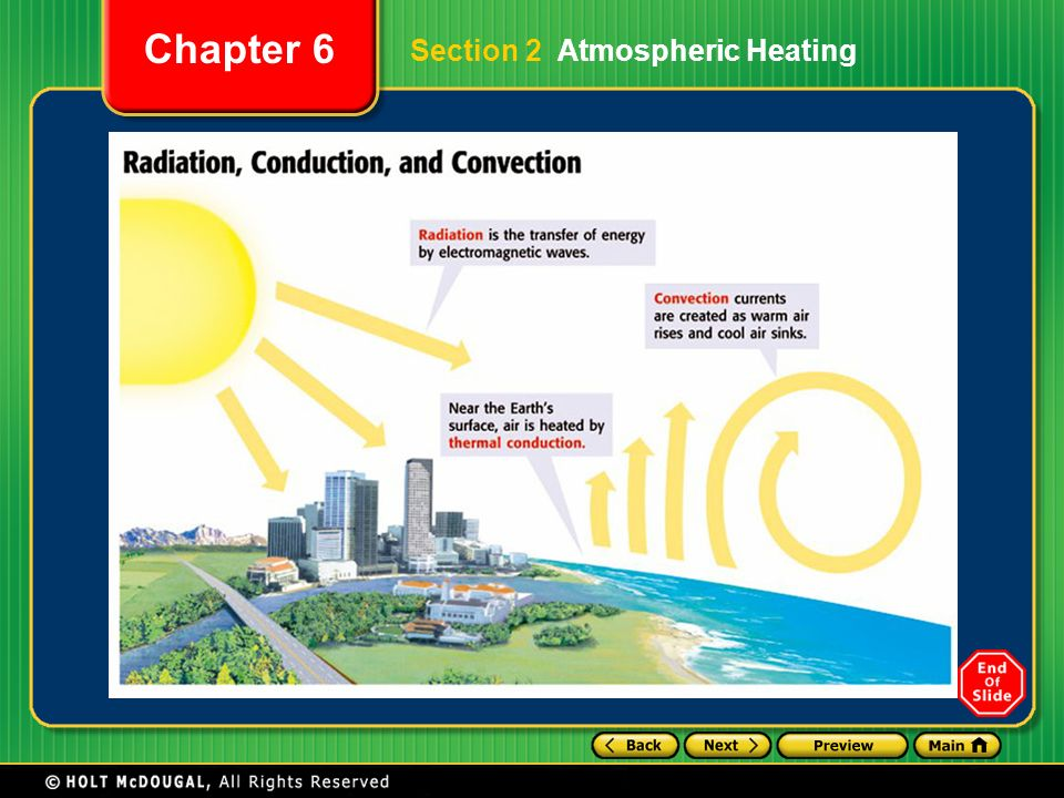 Section 2 Atmospheric Heating