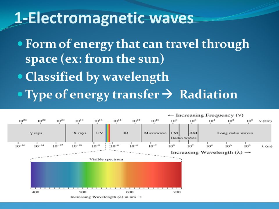 Energy in the Atmosphere - ppt video online download