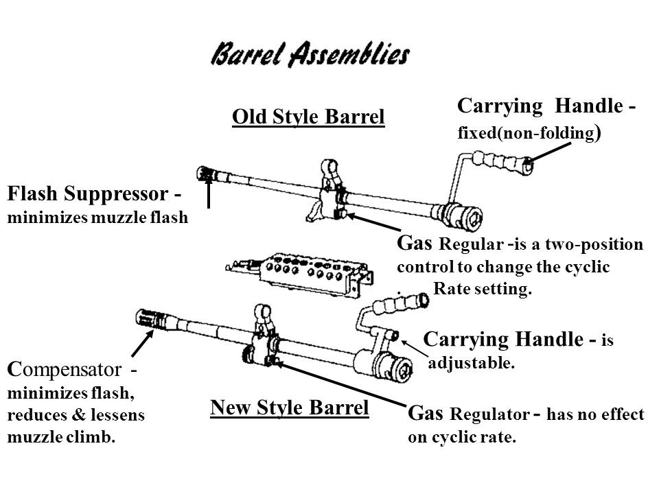 Carrying Handle -fixed(non-folding) Old Style Barrel