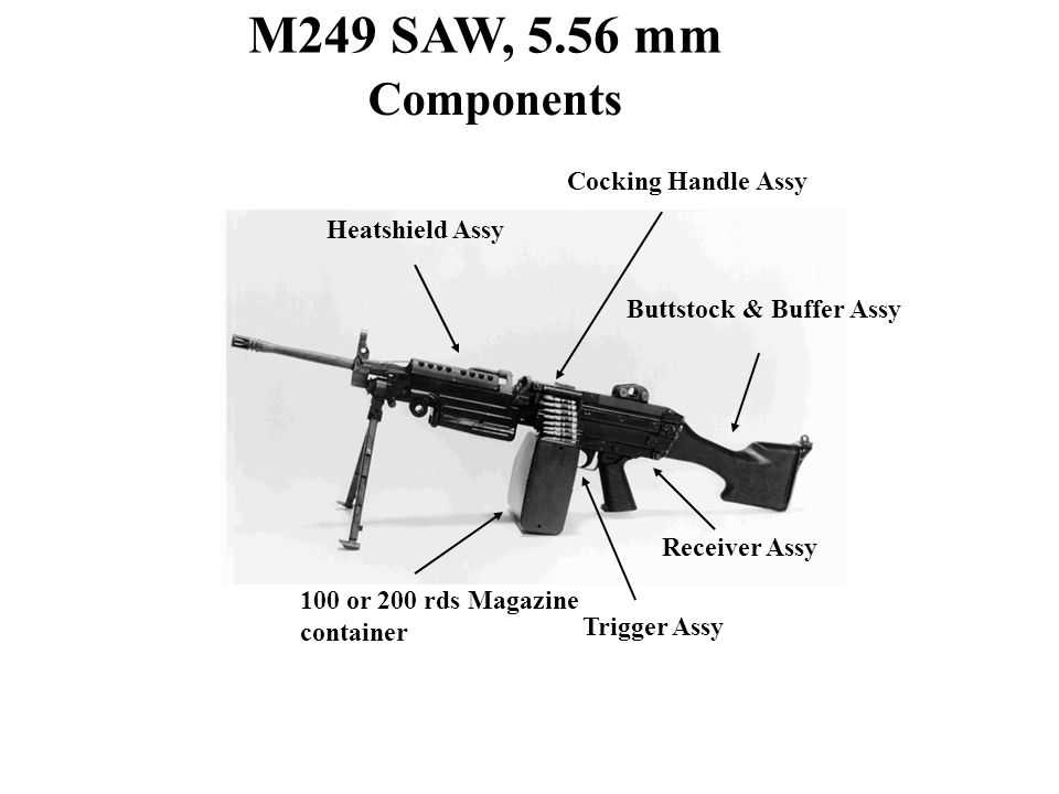 M249 SAW, 5.56 mm Components Cocking Handle Assy Heatshield Assy