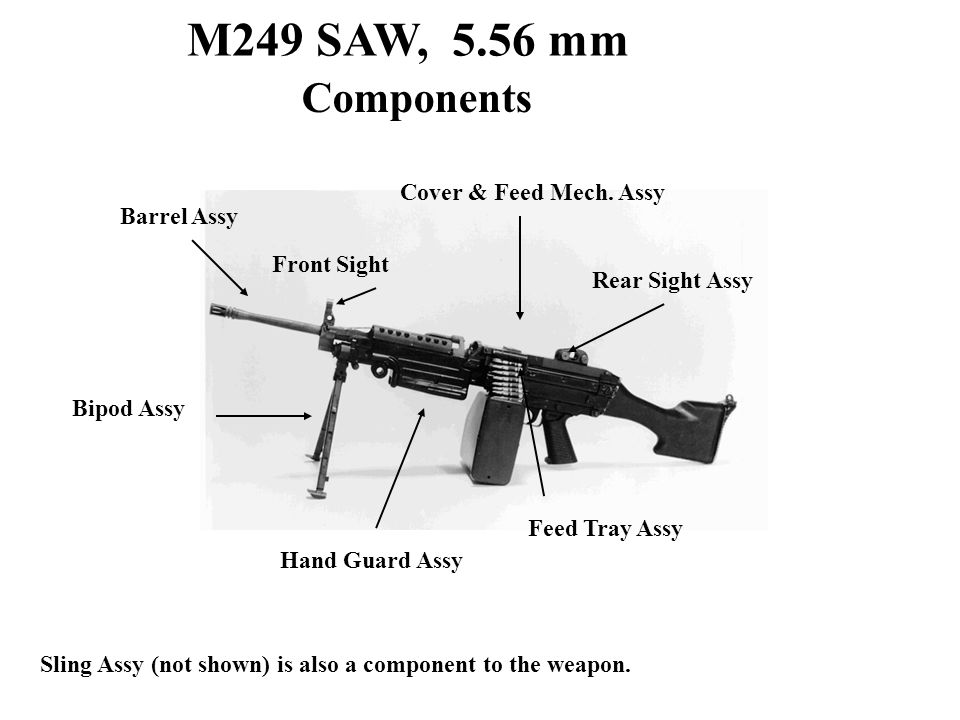 M249 SAW, 5.56 mm Components Cover & Feed Mech. Assy Barrel Assy