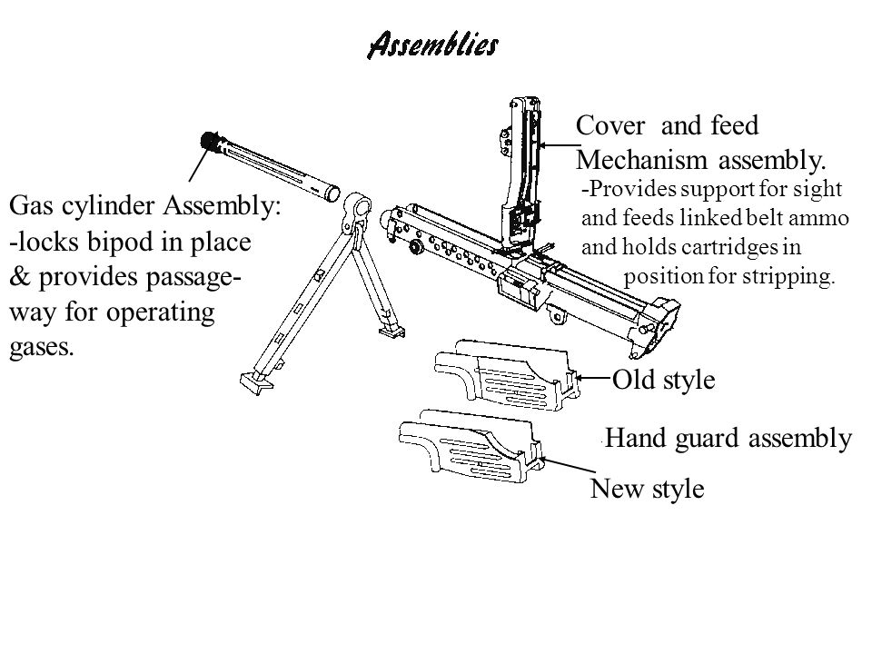 Cover and feed Mechanism assembly.