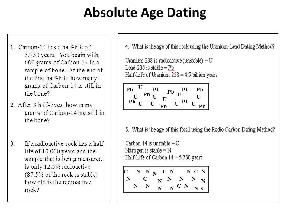 absolute age dating half life Dating fossils – how are fossils dated determining a fossils age, relative dating and absolute carbon used in carbon dating has a half-life of 5730.