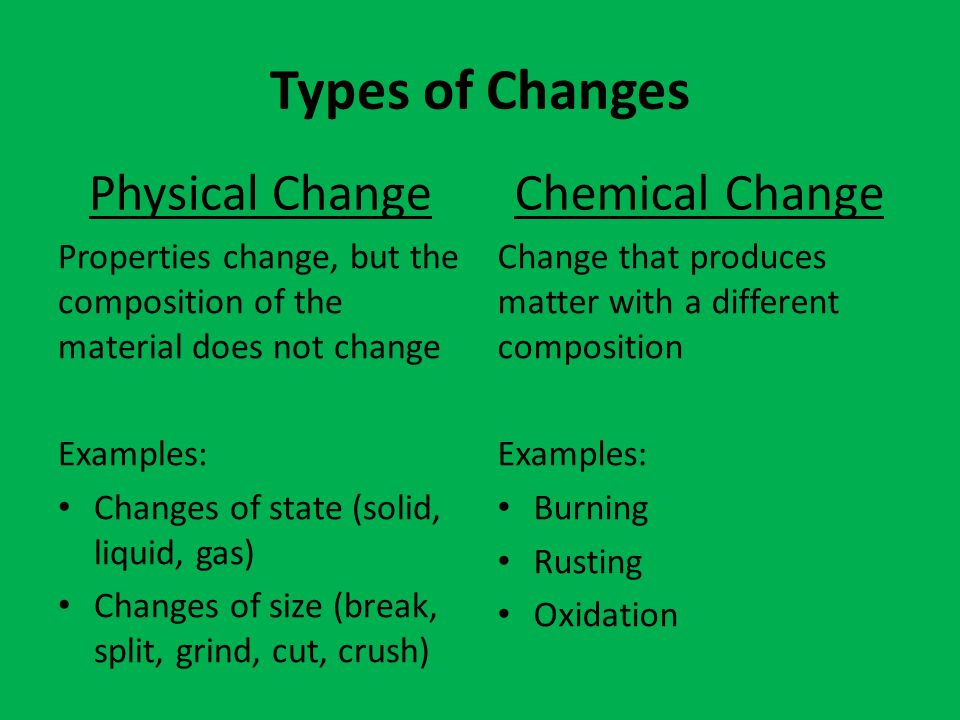 comparision of chemical composition of various Chemical composition  chemical& mechanical properties of various grades of  chemical& mechanical properties of various  stainless steel standards comparison.
