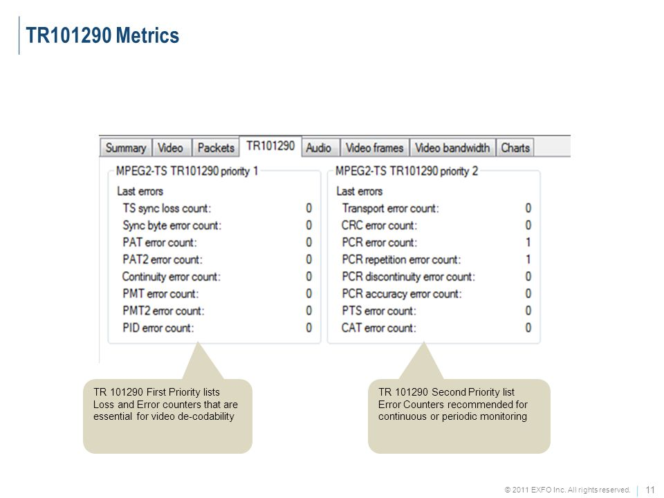 TR101290 MetricsTR 101290 First Priority lists Loss and Error counters that are essential for video de-codability.