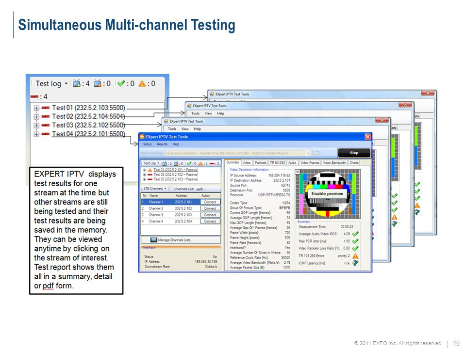 Simultaneous Multi-channel Testing