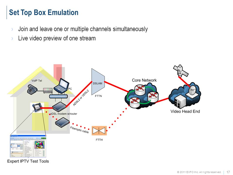 Set Top Box EmulationJoin and leave one or multiple channels simultaneously.