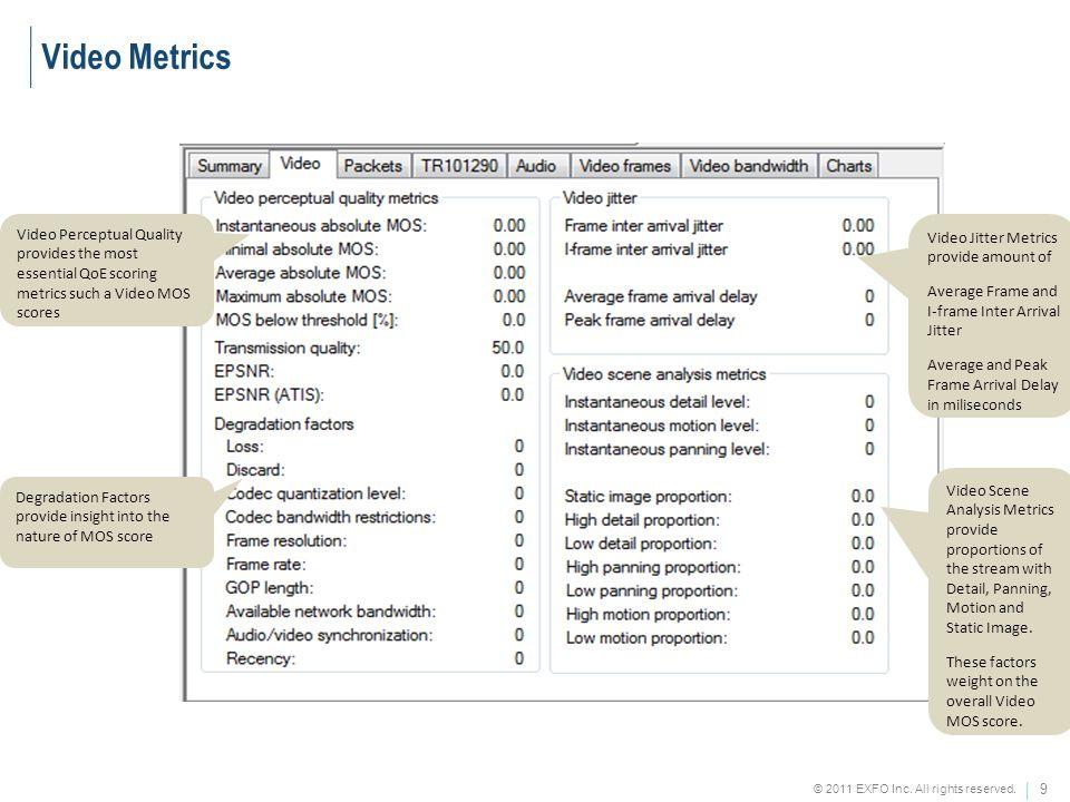 Video MetricsVideo Perceptual Quality provides the most essential QoE scoring metrics such a Video MOS scores.