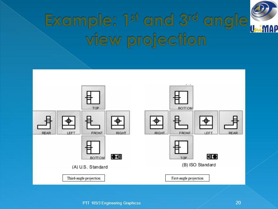 1st angle and 3rd angle projection pdf