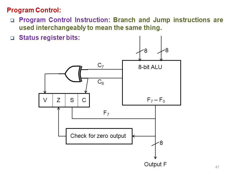 Computer architecture organization ppt download 47 program ccuart Images