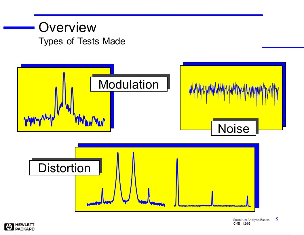 types of noise in communication system pdf