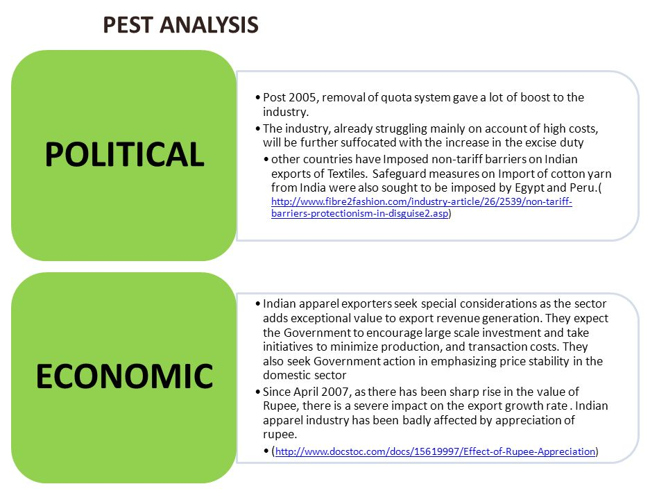 Pest Analysis on Rmg Sectors in Bangladesh Essay