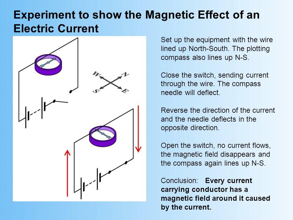 experiment to shoew the effect of This showed the effect of measurements that disturbed the particles in transit to a experiments observe nothing whatsoever between the time of.
