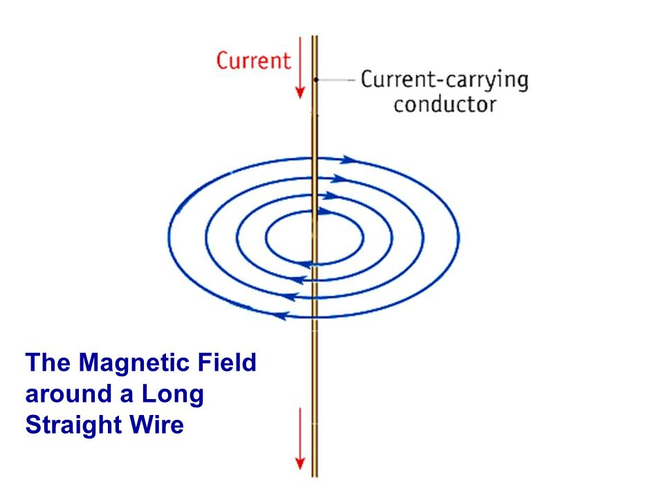 Magnetic field and carbon dating