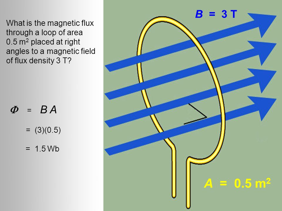 Magnetism: quantities, units and relationships