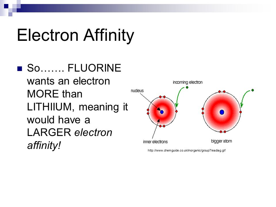 Periodic properties of elements ppt video online download 9 electron affinity so fluorine wants an electron more than lithiium meaning it would have a larger electron affinity urtaz Images