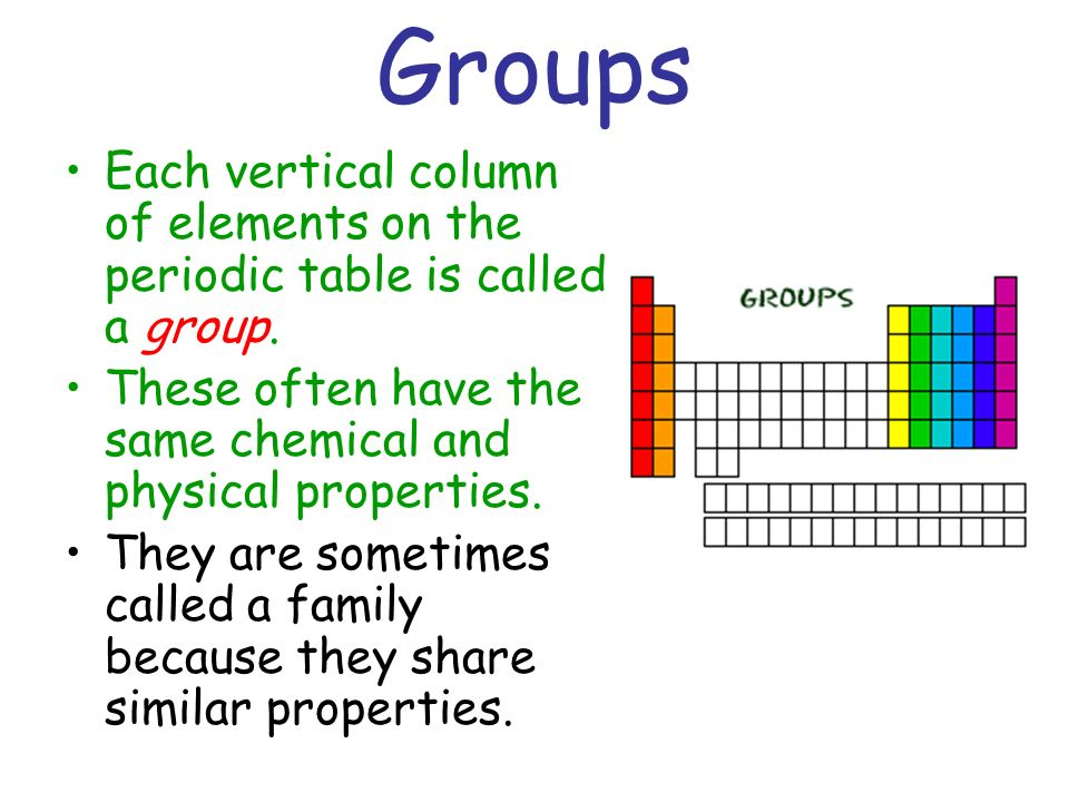 Arranging the elements ppt download for Table properties