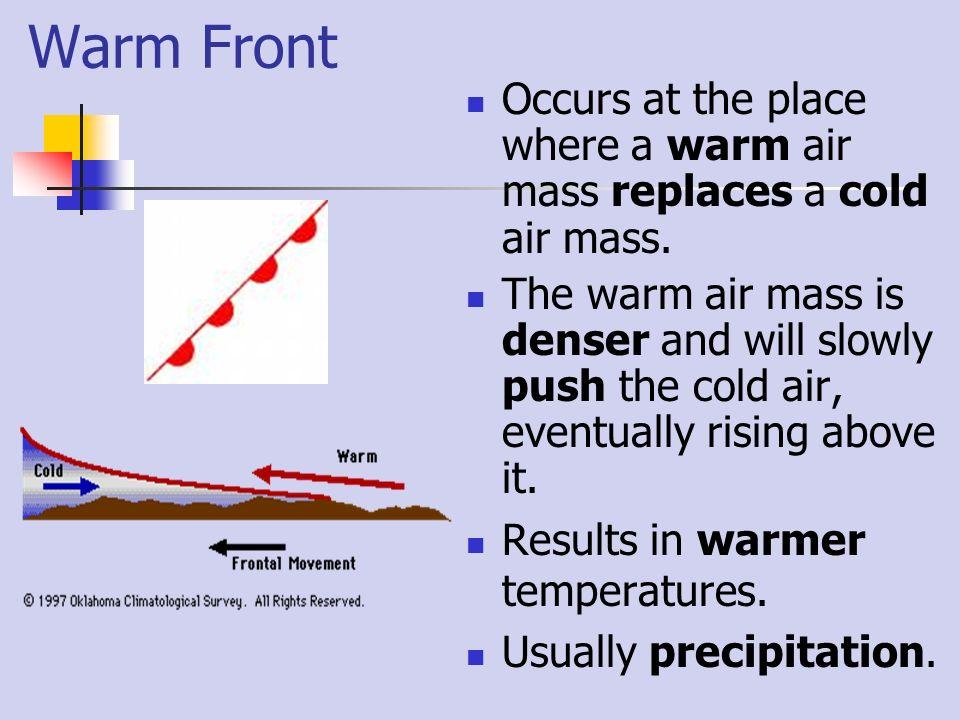 Cold Air Mass : Application air mass sort ppt video online download